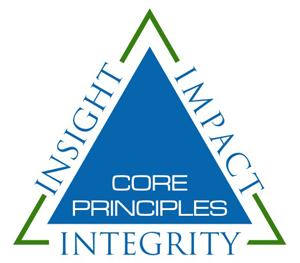 Core Leadership Development Principles Insight, Impact & Integrity